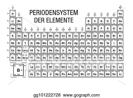 Vector Clipart Periodensystem Der Elemente Periodic Table Of