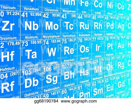 Vector art periodic table background eps clipart gg68190784 gograph periodic table background urtaz Choice Image
