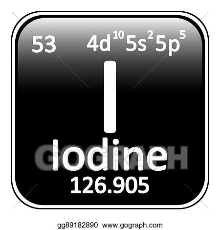 Eps Illustration Periodic Table Element Iodine Icon Vector