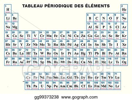 Eps Illustration Periodic Table Of The Elements French Vector