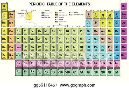 Vector art periodic table of the elements clipart drawing vector art periodic table of the elements with atomic number symbol and weight clipart drawing gg56116457 urtaz Gallery