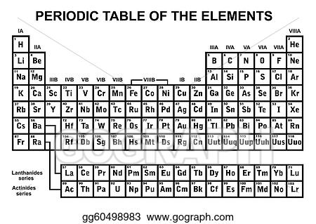 Stock illustration periodic table of the elements clipart stock illustration periodic table of the elements isolated on white clipart drawing gg60498983 urtaz Choice Image