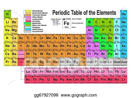 vector stock periodic table stock clip art gg67927098 gograph rh gograph com Periodic Table Tiles Clip Art Clip Art Chemistry Periodic Table