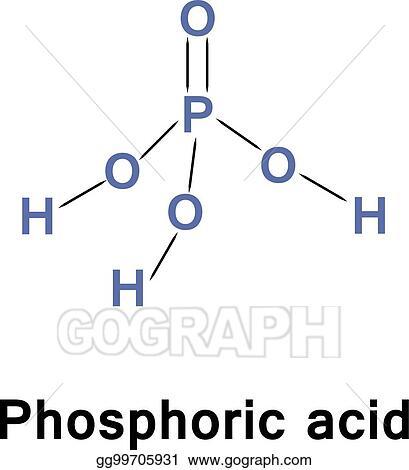 Vector Art Phosphoric Acid H3po4 Eps Clipart Gg99705931 Gograph