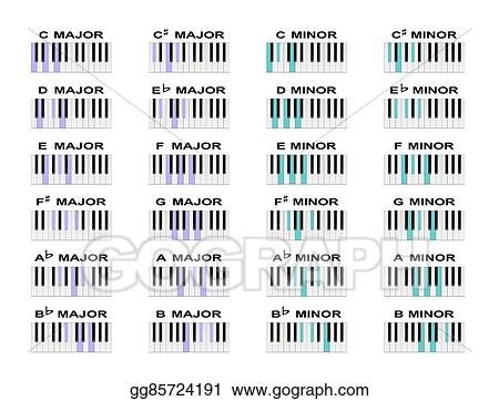 Vector Illustration Piano Chords Eps Clipart Gg85724191 Gograph