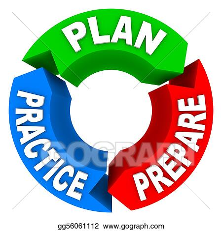 Stock illustrations plan practice prepare 3 arrow wheel stock stock illustrations the words plan practice and prepare on a diagram wheel stock clipart gg56061112 ccuart