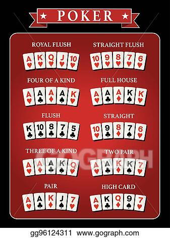 Clip Art Vector Poker Hand Rankings Combination Stock Eps Gg96124311 Gograph