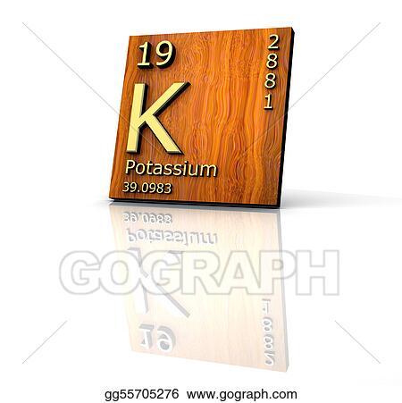 Stock illustration potassium form periodic table of elements clip potassium form periodic table of elements urtaz Images