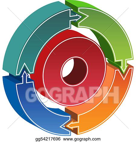 Vector art process chart eps clipart gg54217696 gograph vector art circular arrow movement within a business chart eps clipart gg54217696 ccuart