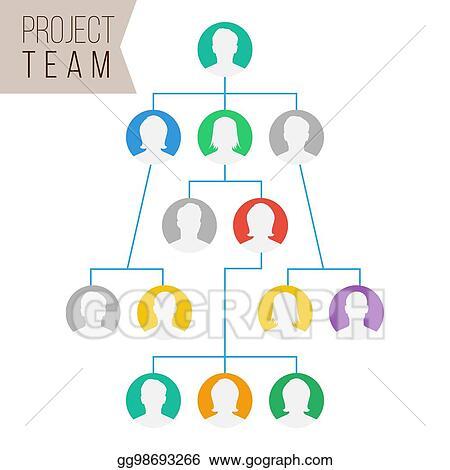 Art Project Organization