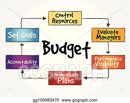 vector art purposes of maintaining budget mind map clipart