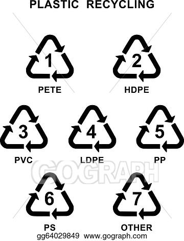 Vector Stock Recycling Plastic Symbol Clipart Illustration