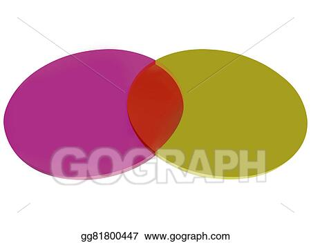 Clip Art Red Blue Venn Diagram Two Circles Overlapping Stock