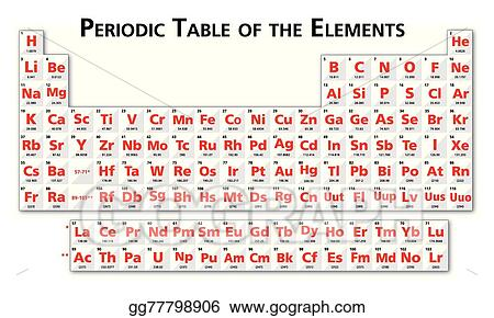 Clip art vector red periodic table of the elements stock eps red periodic table of the elements urtaz Choice Image