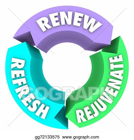 Stock Illustration Renew Refresh Rejuvenate Words New Change