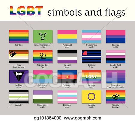 Different sexual orientation flags