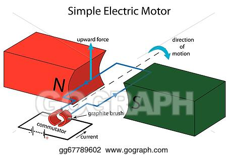 Vector Stock Simple Electric Motor Illustration Clipart