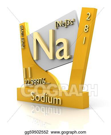 Stock Illustration Sodium Form Periodic Table Of Elements V2