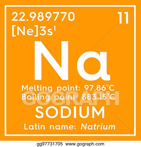 What is sodium on the periodic table best table 2018 facts pictures stories about the element sodium in periodic table urtaz Choice Image