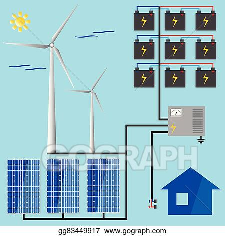 EPS Illustration - Solar battery  wind generator  green