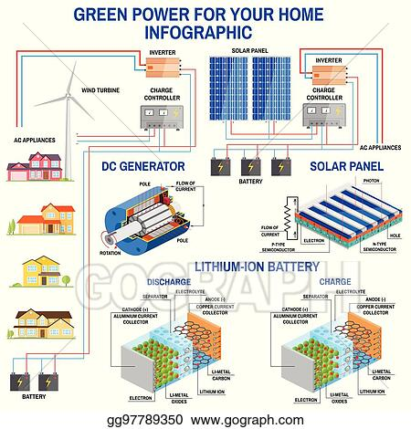 Clip Art Vector Solar Panel And Wind Power Generation System For