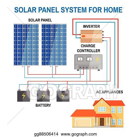 Vector Art - Solar panel system for home. EPS clipart gg88506414 ...
