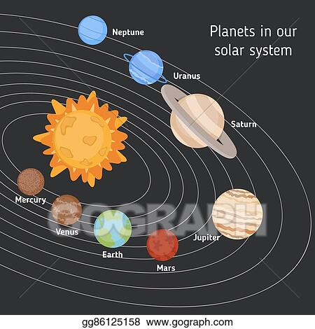 Diagram Of The Sun And The Planets.Vector Illustration Solar System With Sun And Planets
