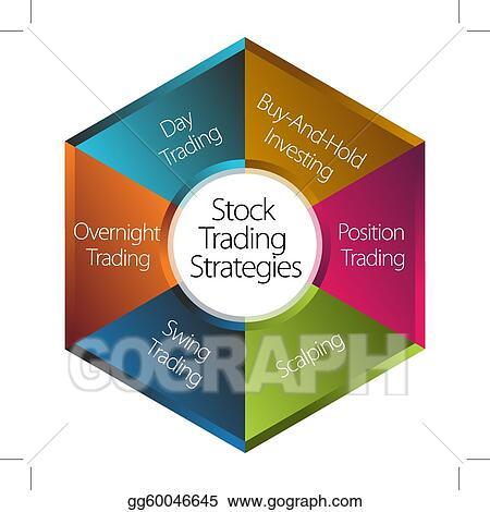 Us stock market trading strategies
