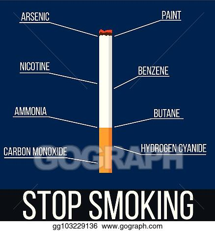 Stop Smoking Cigarette With List Of Dangerous Chemicals