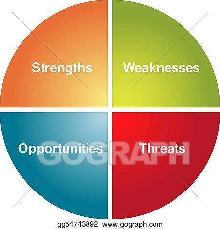 Drawings swot analysis business diagram stock illustration swot analysis business diagram ccuart Choice Image