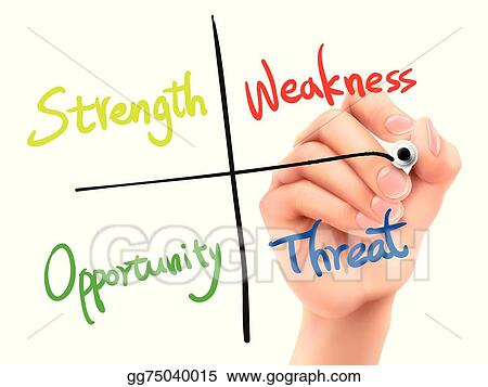 Vector stock swot analysis diagram written by 3d hand stock clip swot analysis diagram written by 3d hand ccuart Image collections