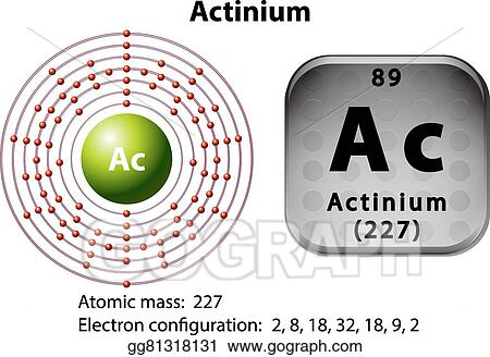Vector Illustration - Symbol and electron diagram for