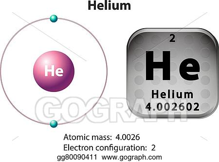 eps vector symbol and electron diagram for helium stock clipart