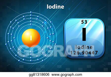 Vector Clipart Symbol And Electron Diagram For Iodine Vector