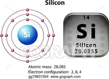 Eps Illustration Symbol And Electron Diagram For Silicon Vector