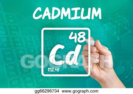 Drawing Symbol For The Chemical Element Cadmium Clipart Drawing