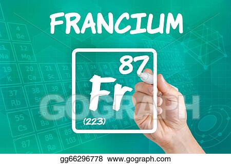 Drawing Symbol For The Chemical Element Francium Clipart Drawing