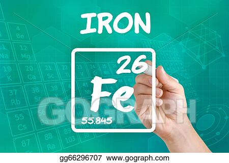 Drawings Symbol For The Chemical Element Iron Stock Illustration