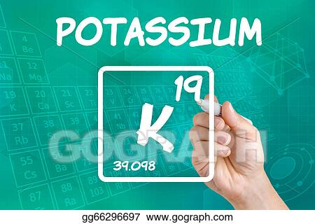 Stock Illustrations Symbol For The Chemical Element Potassium
