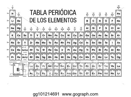 Vector stock tabla periodica de los elementos periodic table of tabla periodica de los elementos periodic table of elements in spanish language black and white with the 4 new elements included on november 28 urtaz Gallery