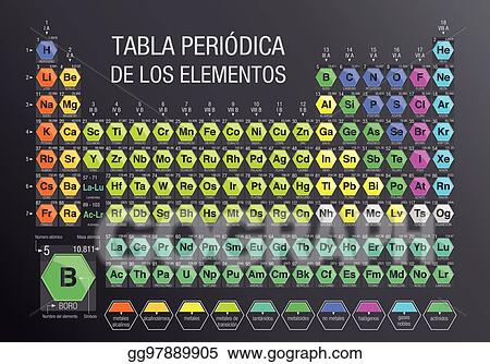 Vector illustration tabla periodica de los elementos periodic vector illustration tabla periodica de los elementos periodic table of elements in spanish language formed by modules in the form of hexagons in gray urtaz Gallery