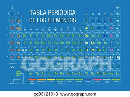 Vector illustration tabla periodica de los elementos periodic tabla periodica de los elementos periodic table of elements in spanish language on blue background with the 4 new elements included on november 28 urtaz Image collections