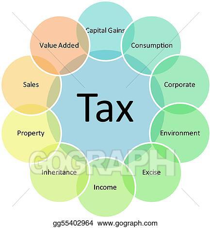 Clip art tax types business diagram stock illustration gg55402964 tax types business diagram ccuart Images