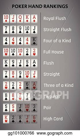 Vector Stock Texas Holdem Poker Hand Rankings Combination Stock Clip Art Gg101000766 Gograph