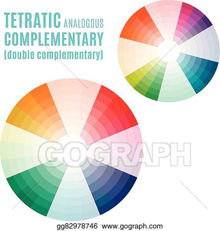Vector art the psychology of colors diagram wheel basic colors the psychology of colors diagram wheel basic colors meaning tetratic analogous complementary set ccuart