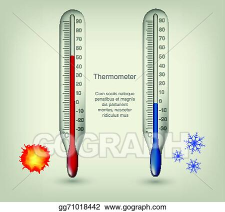 Liquid Temperature Thermometer Clip Art