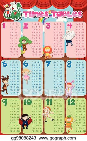 Times Tables Chart With Kids In Costume Background