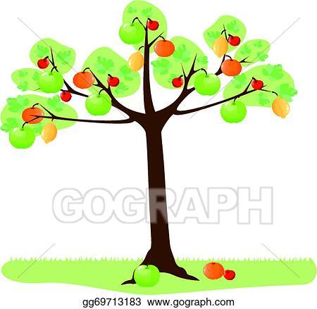 Growing 2-N-1 Fruit Trees - Stark Bro's