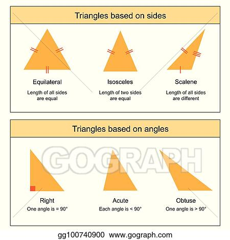 Vector art types of triangles on white background vector clipart types of triangles on white background vector ccuart Gallery