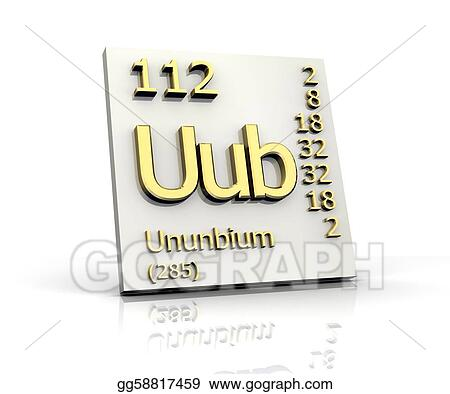 Drawing ununbium periodic table of elements clipart drawing ununbium periodic table of elements urtaz Choice Image